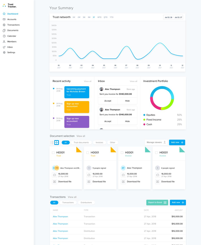 trust_dashboard-min